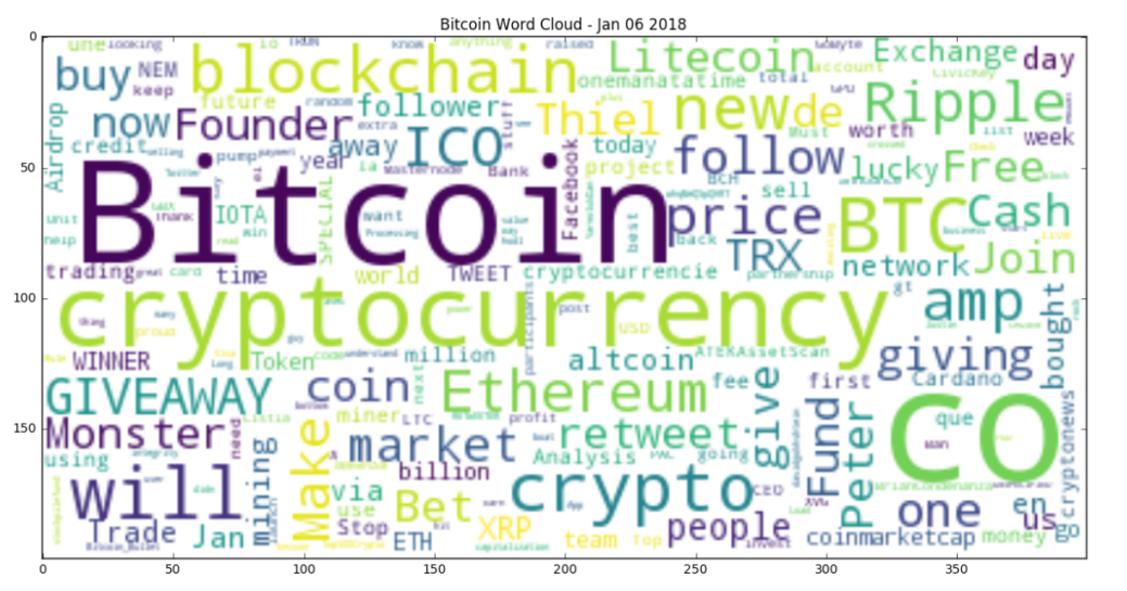 cryptocurrency sentiment analysis